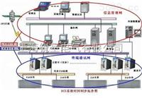 GPS对时服务器,北斗网络时钟同步服务器